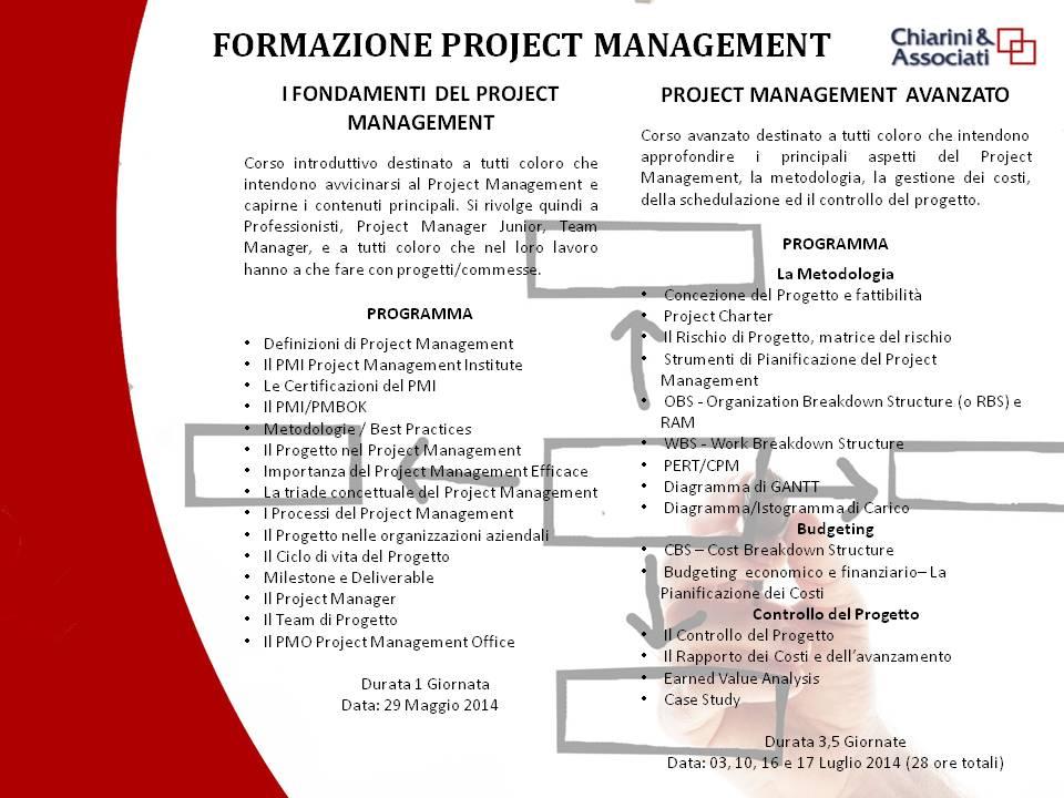FORMAZIONE PROJECT MANAGEMENT CHIARINI