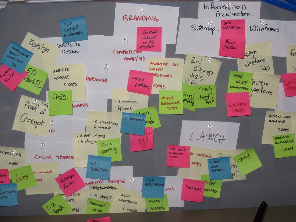 VFS Digital Design Agile Project Management